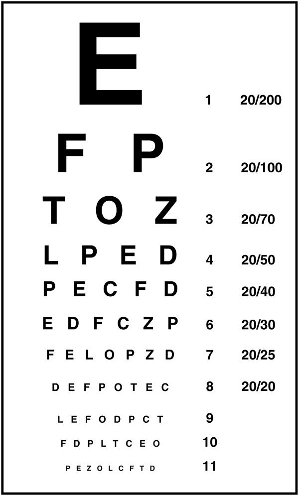 настольная таблица розенбаума для проверки зрения
