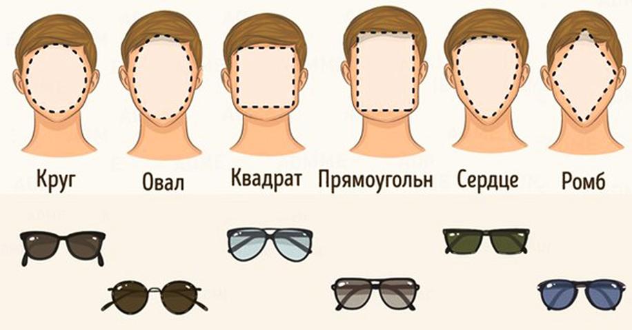 Сложнее всего подобрать солнцезащитные очки по форме лица. Но при учете  именно этого фактора вероятность того e51a91701ad2a