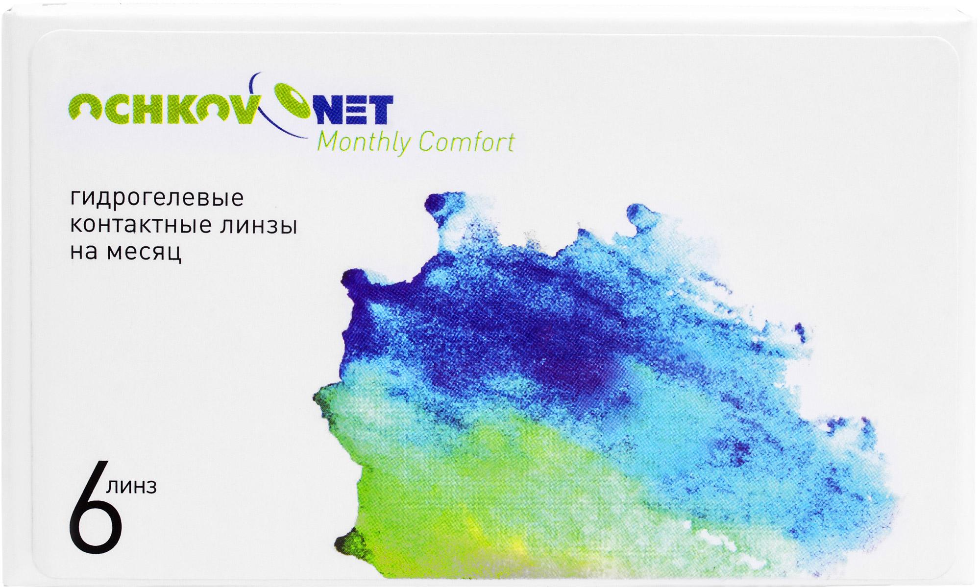ochkov.net