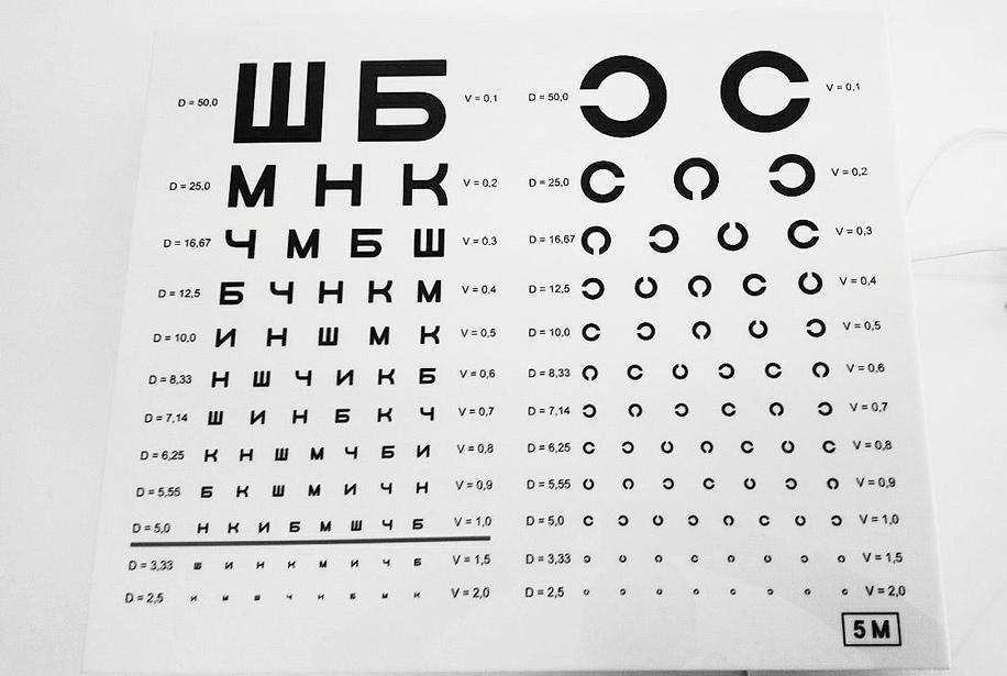 Таблица у окулиста для проверки зрения фото