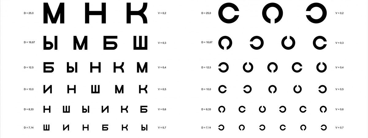Самый известный инструмент проверки зрения и диагностики миопии — это таблица Сивцева