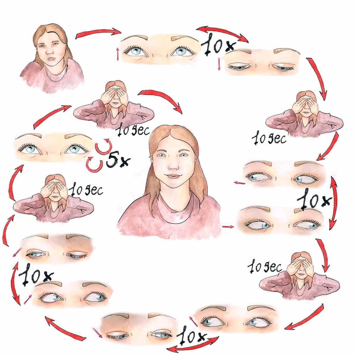 упражнения для глаз жданова