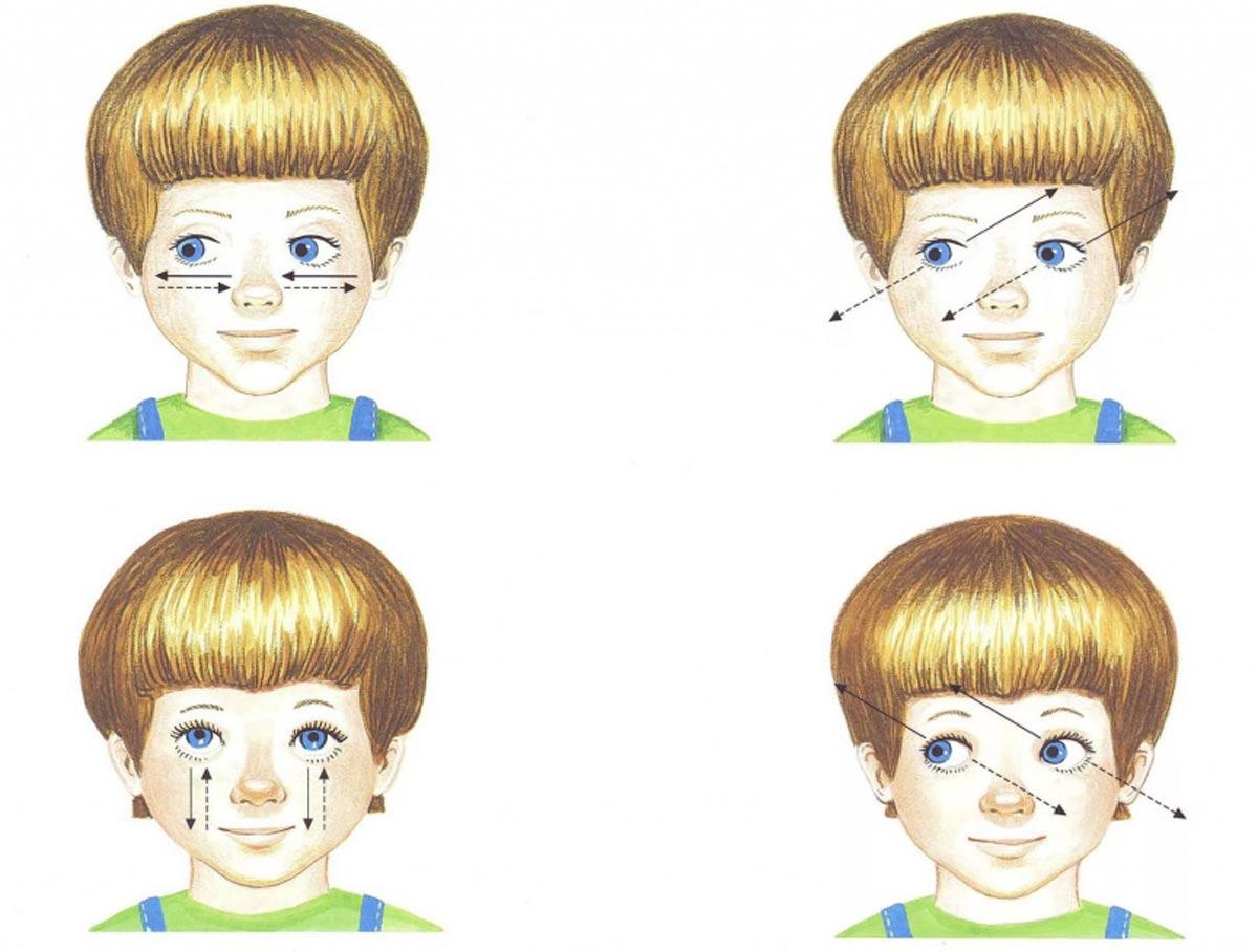 Гимнастика для глаз детей
