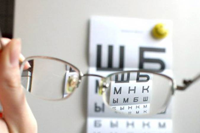 Близорукость правого глаза